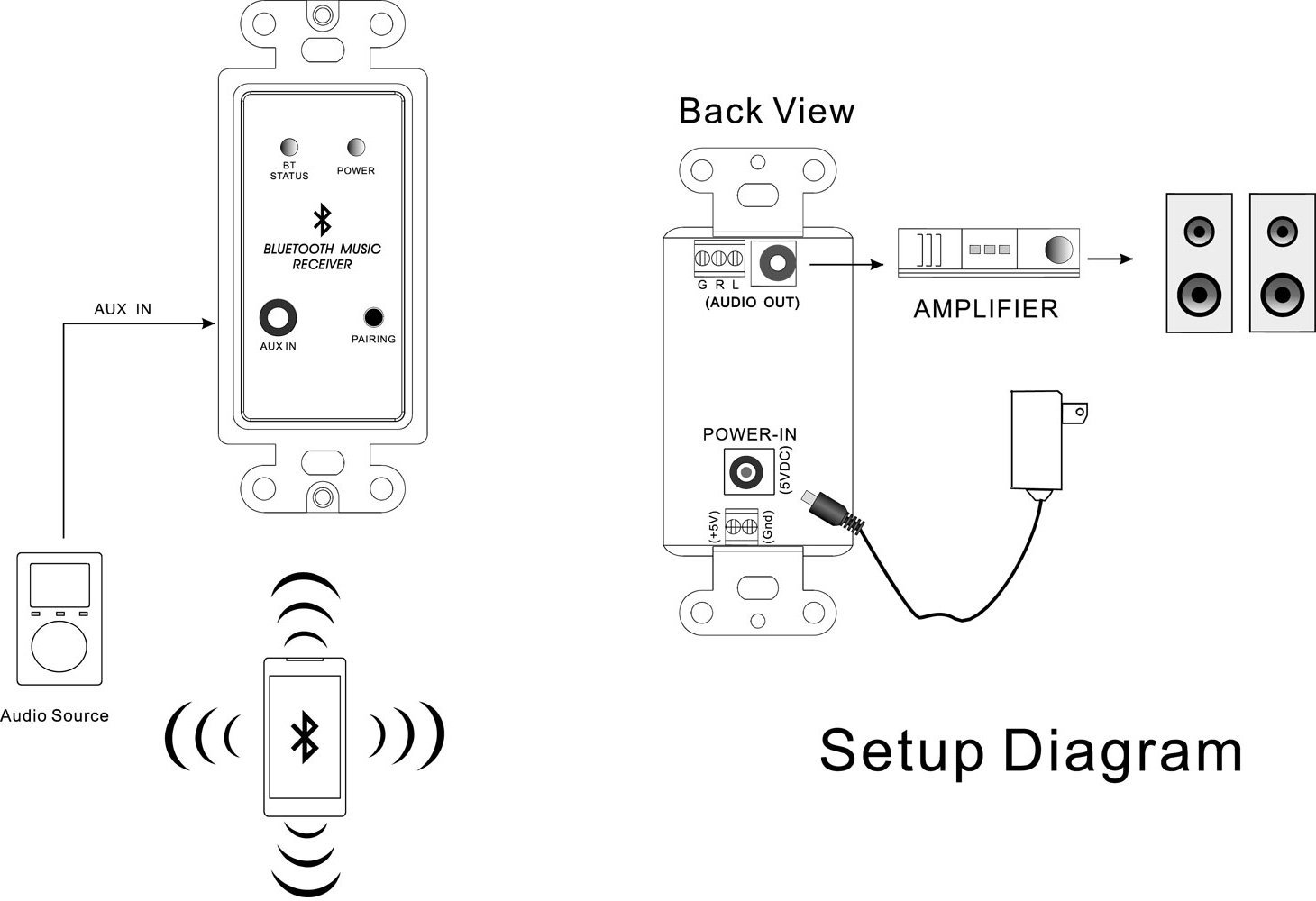 bluetooth ceiling speakers installation diagram