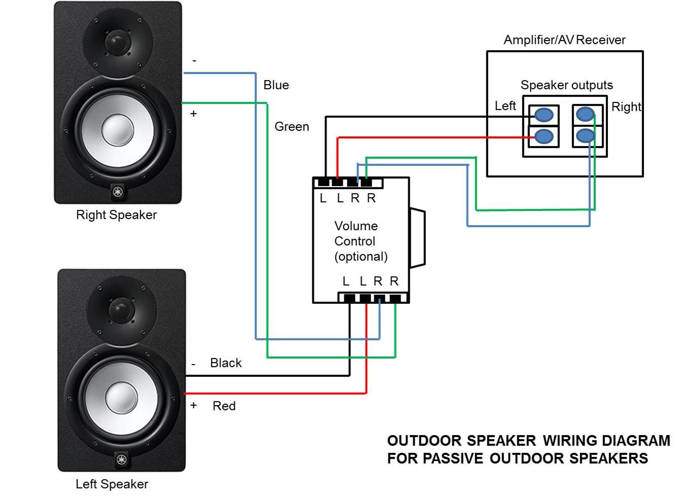 Outdoor Speakers With Volume Control Wiring Amazoncom Pyle Home Pvcs5 Inwall A B Speaker Source Switch Diagram 30 Images