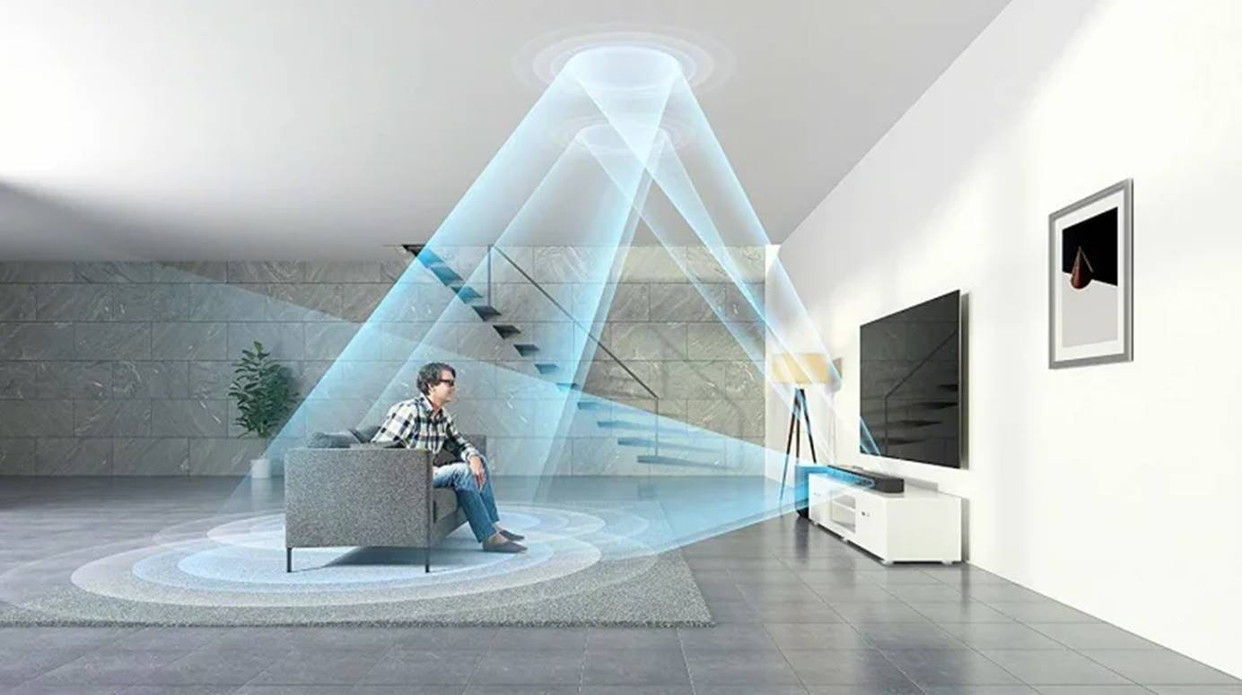 Dolby Atmos Sound Waves