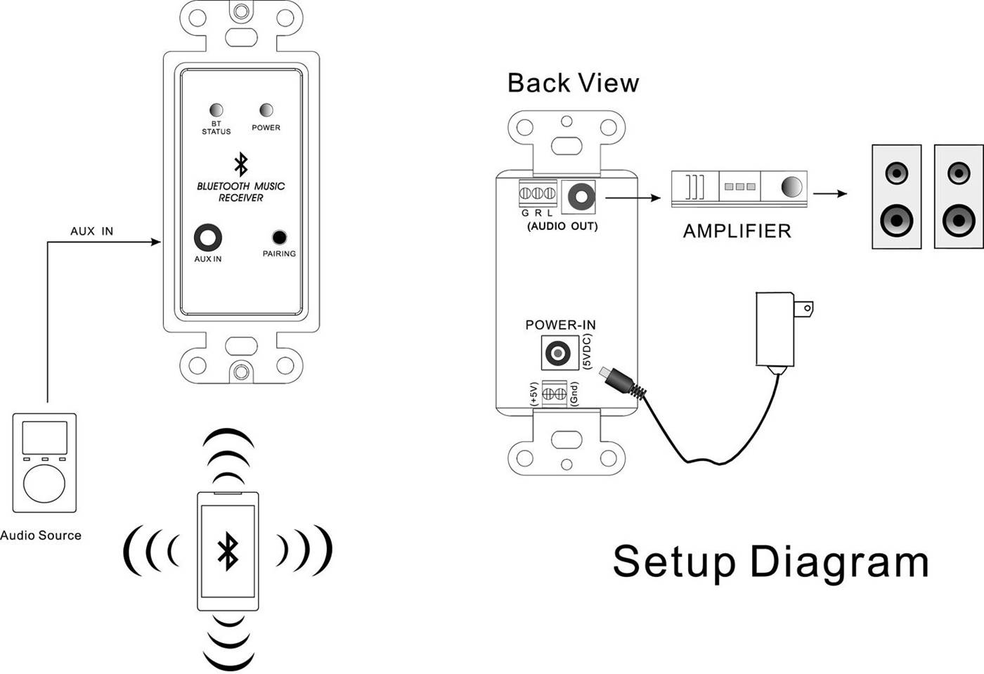 Setup diagram for Bluetooth Ceiling Speakers